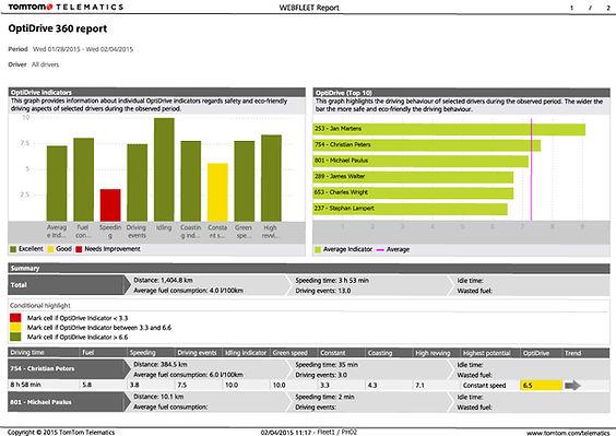 OptiDrive360_report_EN.jpg