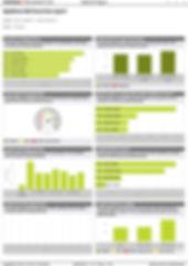 OptiDrive360_Overview_report_EN.jpg
