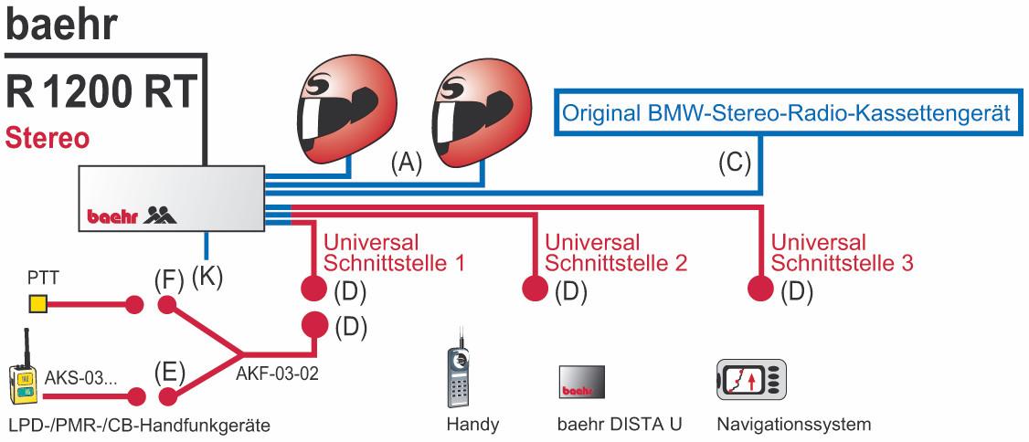 Baehr BMW R 1200 RT