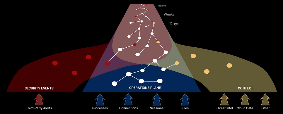 operations_plane-v15.png