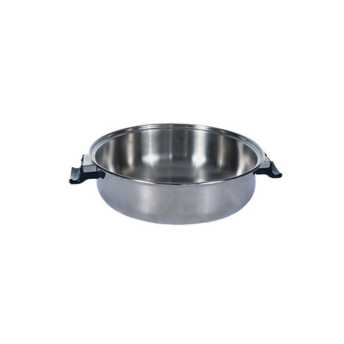 All Types of Pots and Pans