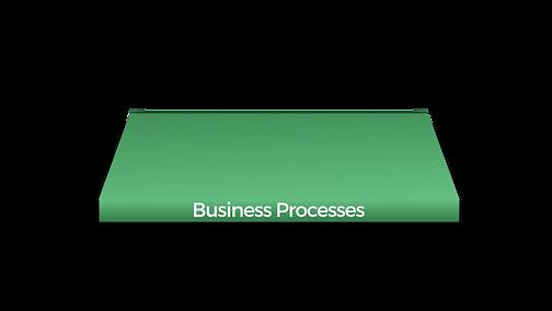 Business ProcessSlice.png