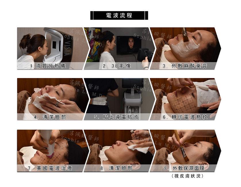 呂佩璇醫師電波流程.jpg