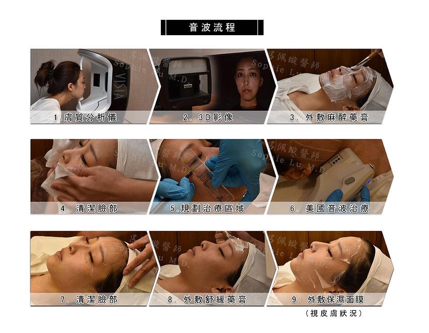 呂佩璇醫師音波流程.jpg