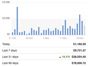 £78930 Oct.png