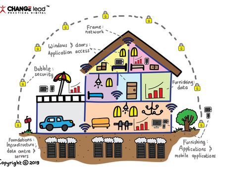 Analogies simplify complexity, ICT is like a house