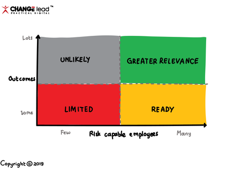 Risk capable employees maintain your relevance