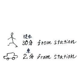 美容院松川村