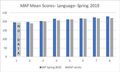 Language_MAP_Spring 2019.jpg