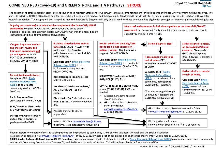 Stroke pathway in C19 V8.png