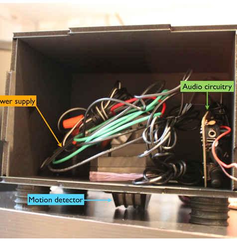 Internals of Prototype v.1