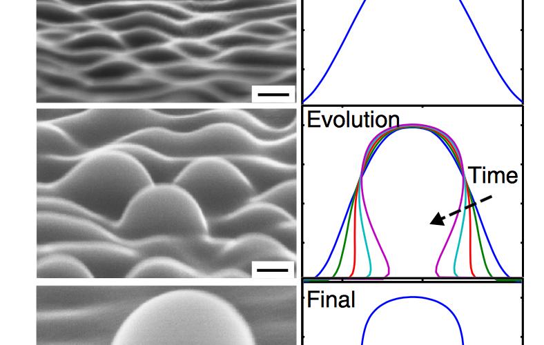 Development of Facetless Nano-Crystal