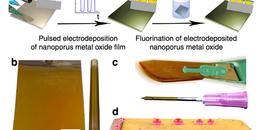 Electrodeposition on Various Form Factors