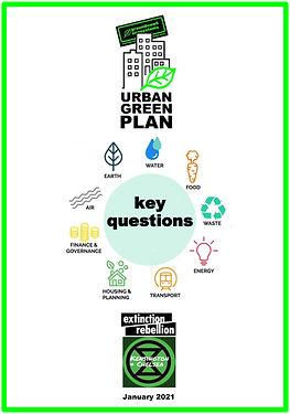 URBAN GREEN PLAN key questions 2021-1.jp
