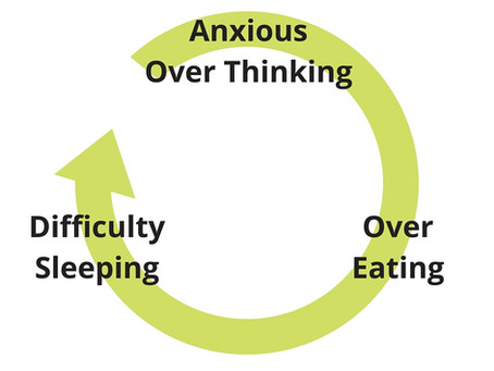 Trapped In The Anxiety Cycle