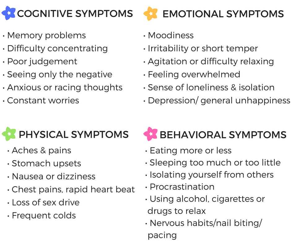 Stress Symptoms List