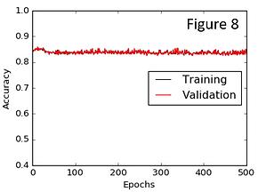 Machine/deep learning-based seismic interpretation: An example of