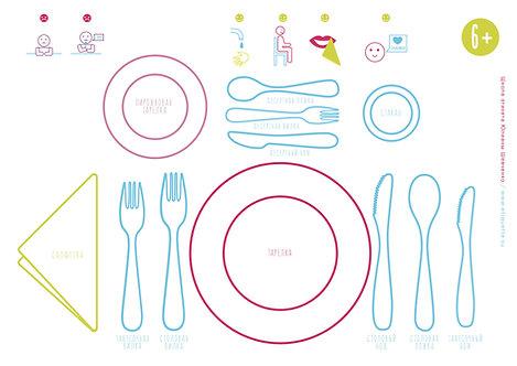 Салфетка со схемой сервировки для детей 5+ (PDF)