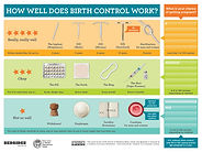 bedsider_birth_control_30631_1270_951.jp