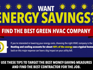 Looking to Save? Here's How to Find the Best HVAC Company