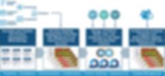 SCG Product Development Process.jpg