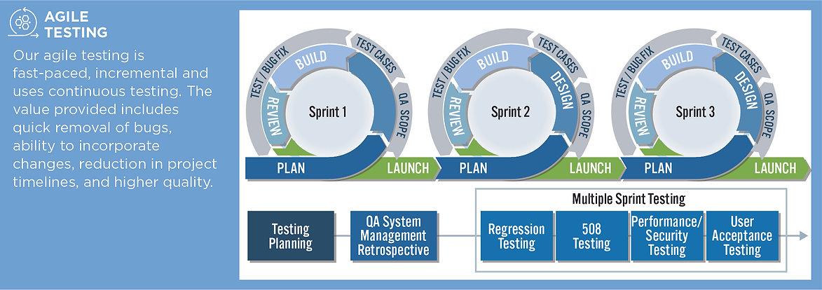SCG_Quality_Management_Agile_Testing.jpg
