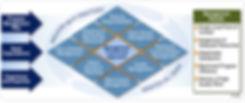 SCG Program Management Plan.jpg