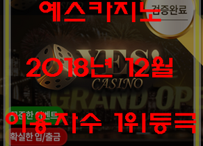 예스카지노 2018년 12월 이용자수 1위 등극