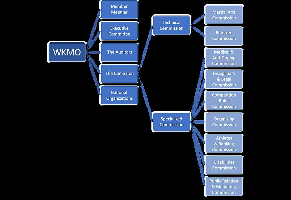 diagramma_vuoto3_edited.png