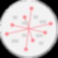 KANSEI-PositioningMap.png