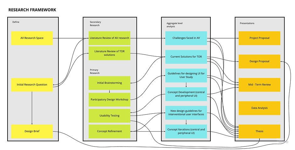 Research Framework.jpg