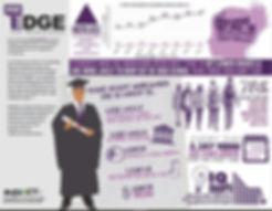 inside edge education.JPG