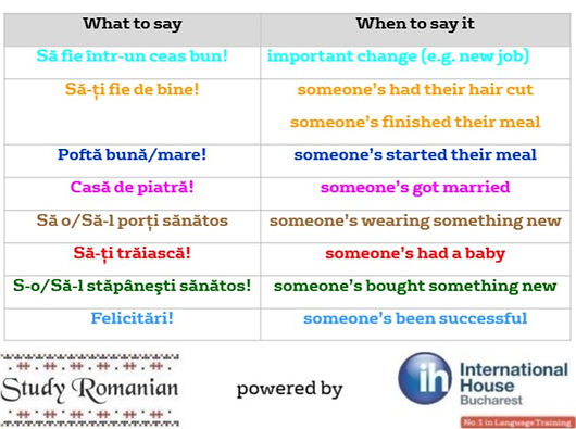 romanian greeting phrases