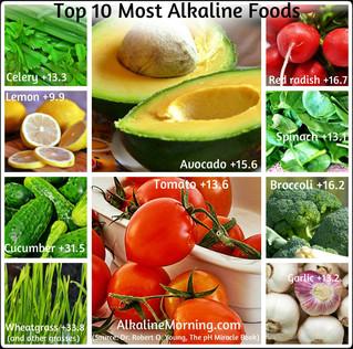 The Top Ten Most Alkaline Foods to Eat or Juice!
