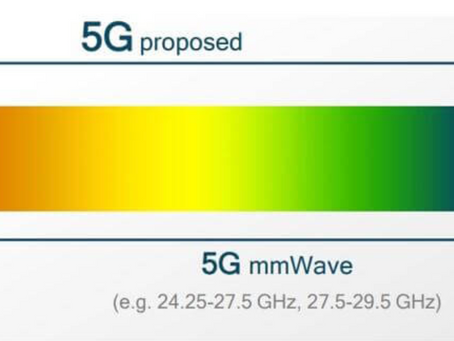 """""""Adverse Health Effects of 5G Mobile Networking Technology Under Real-Life Conditions"""""""
