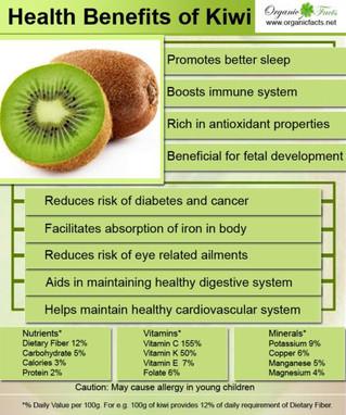 iJuice Kiwi: Health Benefits And Nutritional Value