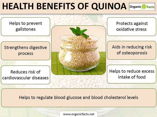 Quinoa side effects gas