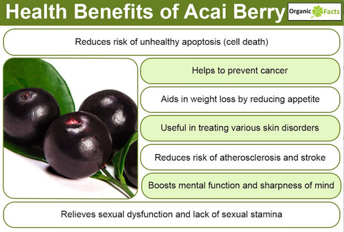 Acai berries and sex