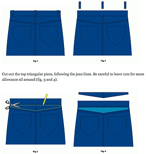4 different diagrams showing alterations to garments