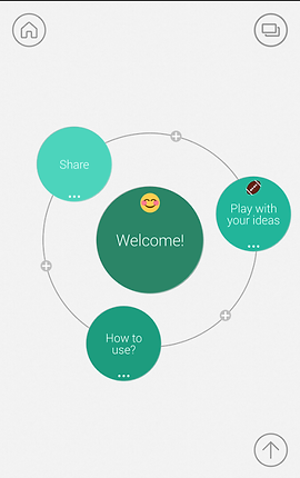 "Screenshot of Mindly App, A white screen with 3 green circles orbiting a larger, darker green circle.  The smaller circles read, ""Share, Play with your ideas,"" and ""how to use?"".  The Center circle reads ""Welcome!"" with a blushing smiley emoji"