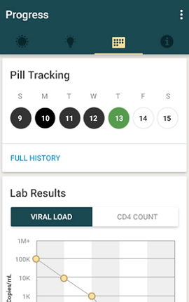 """Screenshot of Daily Charge App, a white screen with wide dark green header with white text reading, """"Progress."""" At the bottom of the header are 3 black icons and one lit in yellow that looks like a calendar.  Below the header is black text reading, """"Pill Tracking"""" followed by notations for Sunday through Saturday with the corresponding dates.  The next section is titled, """"Full History"""" and shows the beginning of a line graph under the title, """"Lab Results"""" and sub-header, """"Viral load."""""""