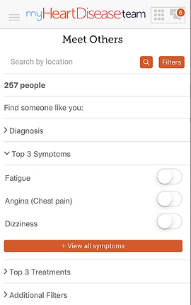 """Screenshot of My Heart Disease Team App, a white screen with """"My Heart Disease Team"""" at the top and black text below reading, """"Meet Others"""".  There is a search by location line, and below several drop-down categories to explore including, """"Find Someone like you:"""" """"Diagnosis,"""" """"Top 3 Symptoms, Fatigue, Angina (Chest Pain), Dizziness."""" An orange button reads, """"View all symptoms"""", then more black text reading, """"Top 3 Treatments"""" and """"Additional Filters."""""""