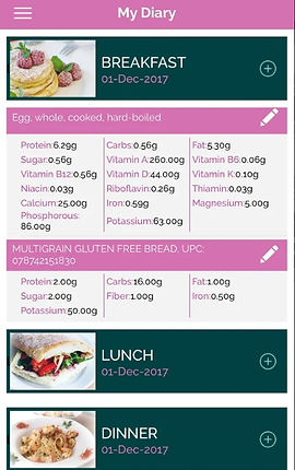 "Screenshot of R U Fueled, 3 meal sections for Breakfast, Lunch and Dinner.  The Breakfast section is expanded to show he nutritional facts for "" Egg, whole, cooked, hard-boiled"" including readings for protein, sugar, vitamins and more.  Below is part of the reading for ""Multigrain gluten free bread. UPC: 078742151830"".  Each listing has an icon indicating it can be edited as desired."