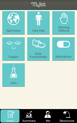 """Screenshot of MyRA App, an off-white screen with dark gray header and black footer.  There are 7 teal square buttons with icons on them in the main screen.  The buttons lead to, """"Big Picture,"""" """"Joint Pain,"""" """"Morning Stiffness,"""" """"Fatigue,"""" """"Daily Functionality,"""" """"Medications,"""" and """"Labs""""  In the footer are 4 icons leading to """"Track,"""" """"Summary,"""" """"Me,"""" and """"Resources."""""""