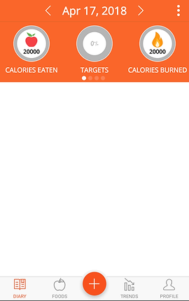 "Screenshot of Cronometer App, a white screen with large orange header at the top.  A calendar date is printed in white and below are 3 circles for ""Calories Eaten, Targets,"" and ""Calories Burned.  There are menu options at the very bottom for ""Diary, Foods, + , Trends"" and ""Profile."""
