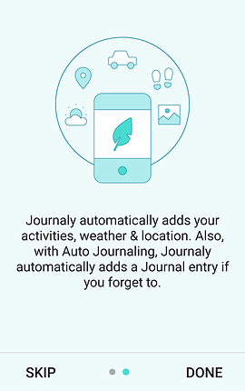 """Screenshot of Journaly App, a white screen with black text reading, """"Journaly automatically adds your activities, weather & location.  Also, with Auto Journaling, Journaly automatically adds a Journal entry if you forget to."""" Above the text is a sketch of various icons in a circle.  The icons include weather, a map point, a car, waking shoes and an image icon.  At the bottom of the circle isa simple cell-phone sketch with a leaf on the screen."""