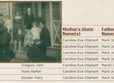 Historic Records from Internal Affairs - Key to Ancestry Research & Family Secrets