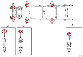 ・取り外したボディーマウントのボルトから赤丸の中にあるワッシャーを再利用する為取り外します。 ボルトの頭に干渉しない程度の内径のパイプなどをボルトに通しハンマーで叩けば外す事が出来ます。