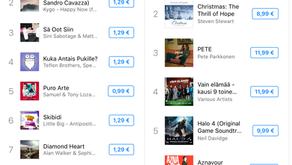 #2 on iTunes Finland Album Chart