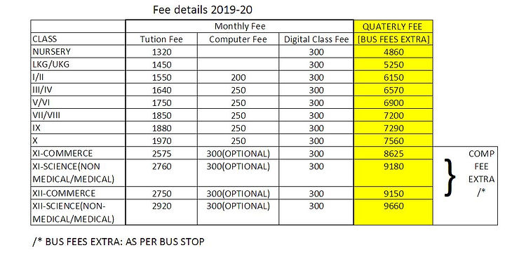 fee details 2019-20.JPG